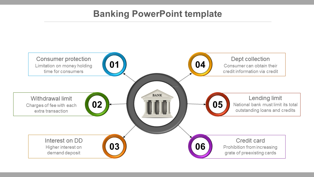 Circular Spokes Banking PowerPoint Templates