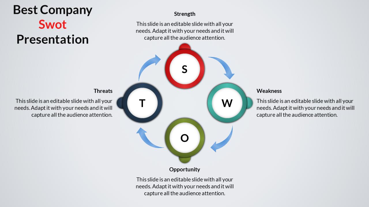 Free-Circular SWOT Analysis PowerPoint Presentation