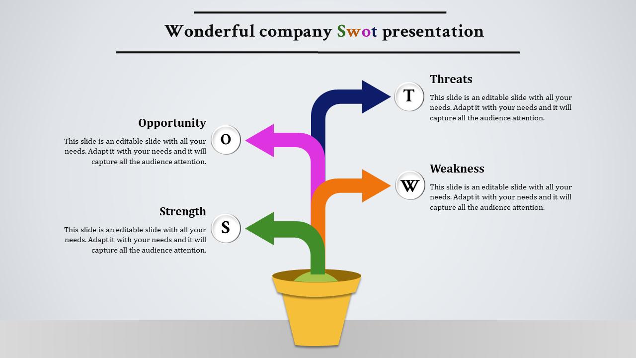 SWOT PowerPoint Slide-Tree Model