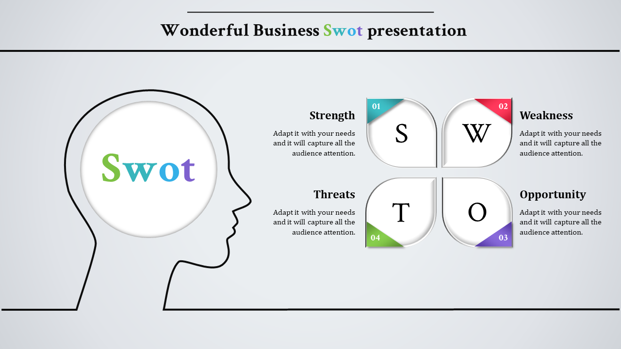 Interactive Swot Powerpoint Template Download Ai Model