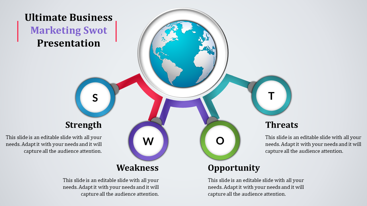 SWOT Presentation Template-one To Many Model