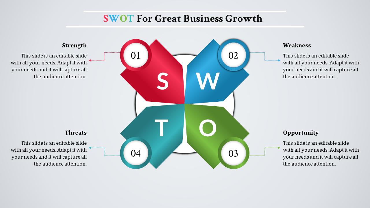 SWOT Presentation Template-Arrow Model