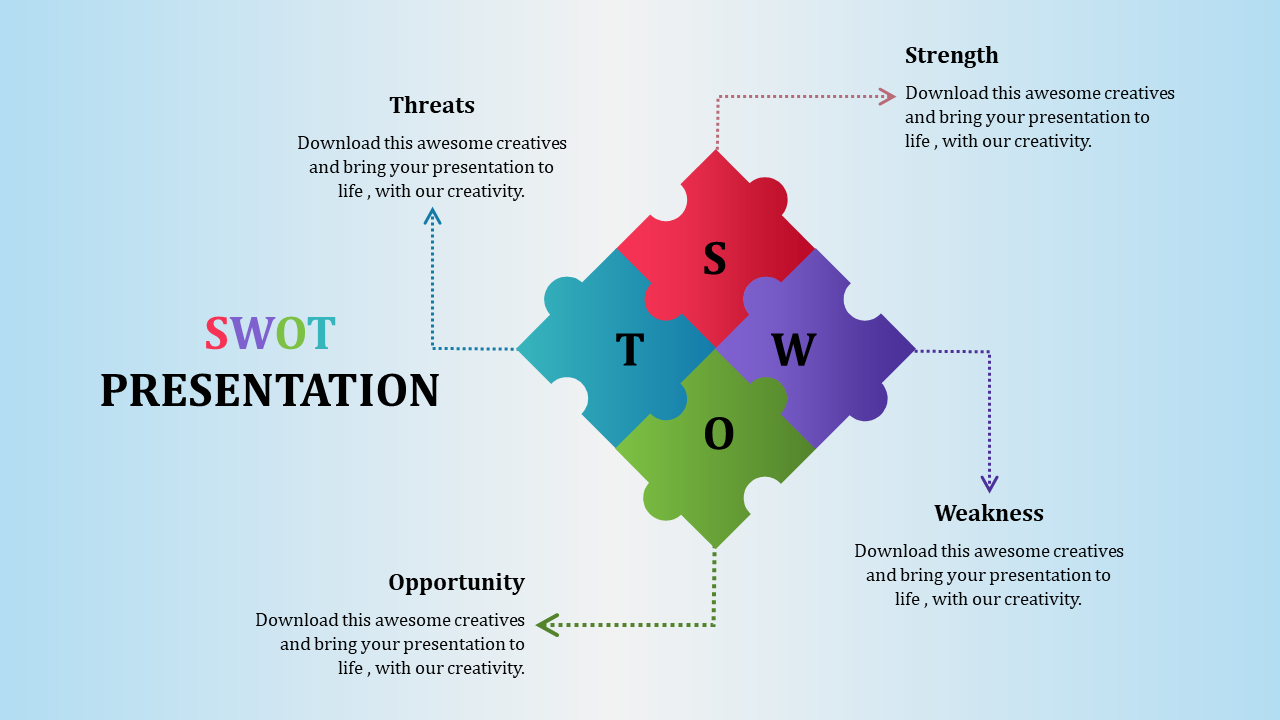 Puzzle Swot Analysis Powerpoint Presentation
