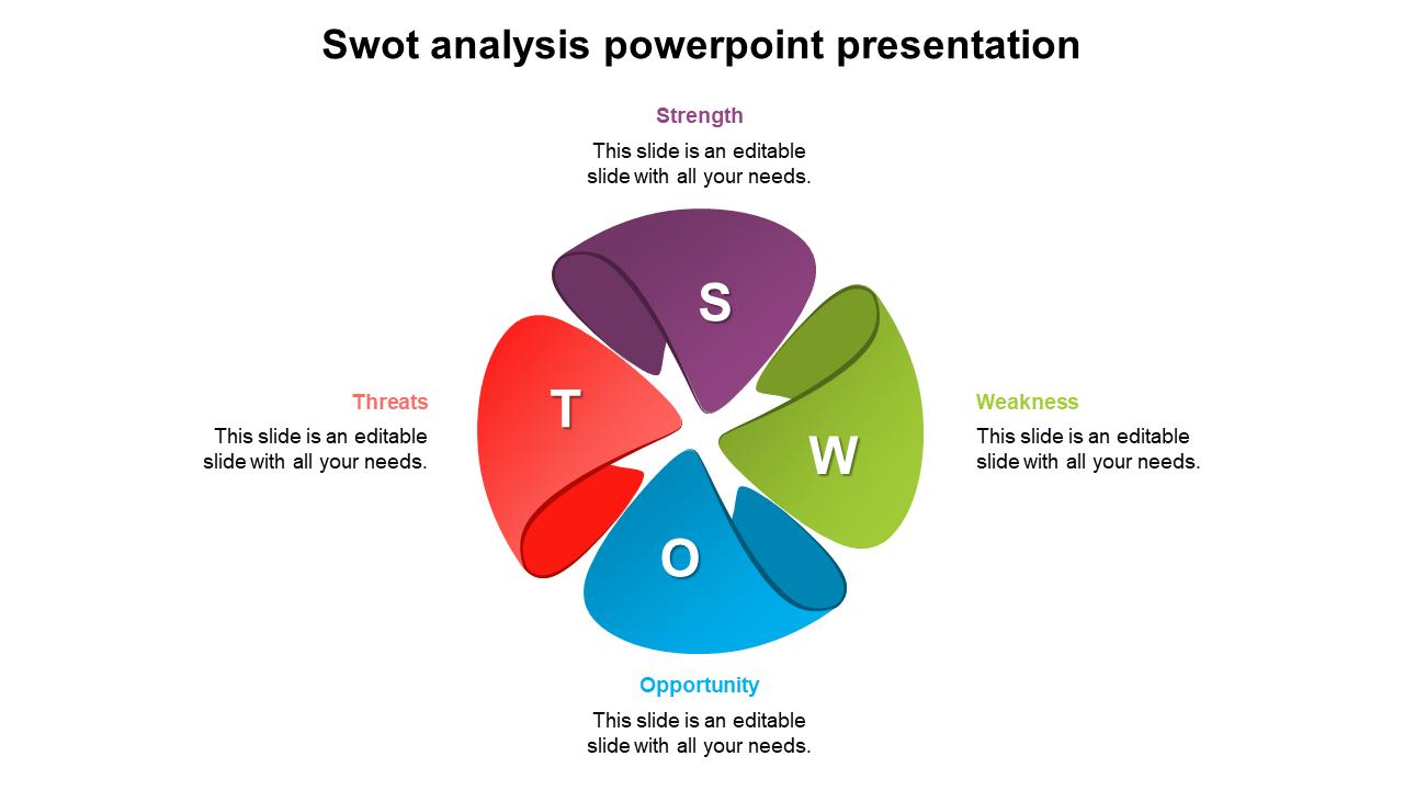 Puzzle Swot Analysis Powerpoint Presentation