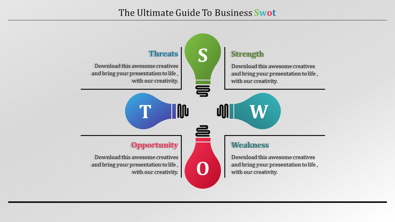 Detailed Business SWOT Analysis Template