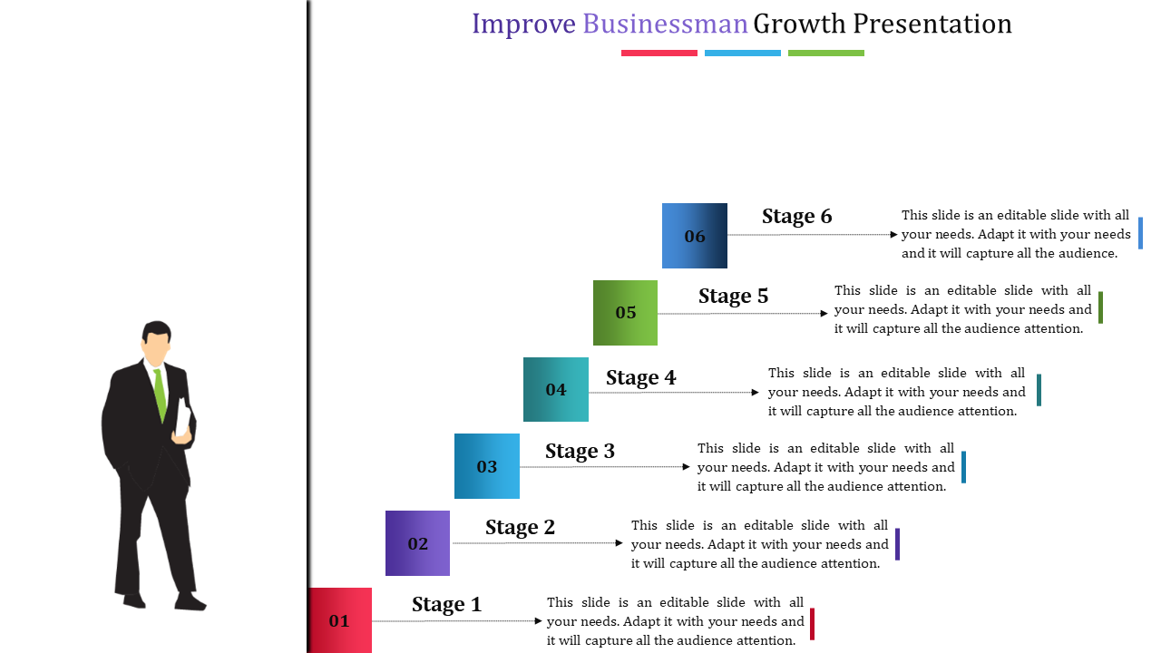 Stages Of Business Marketing Plan Powerpoint Presentation
