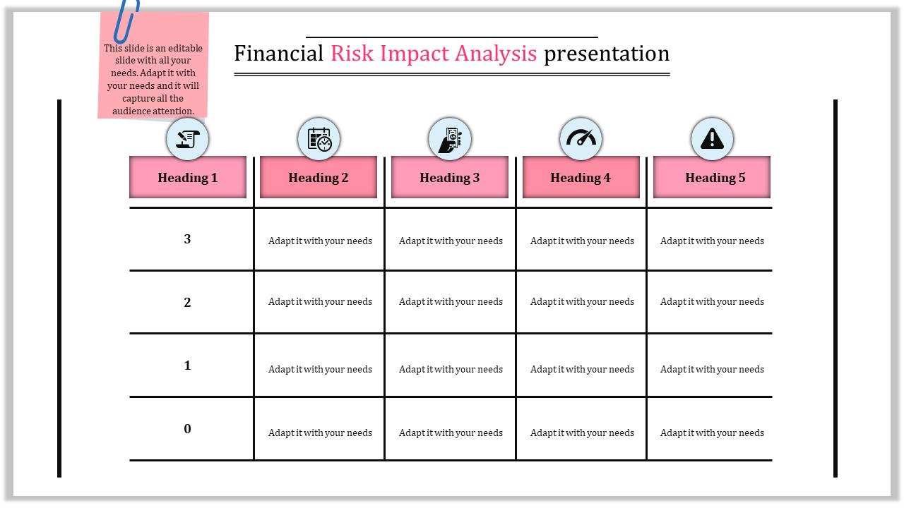 SlideEgg | risk management ppt template-financial risk