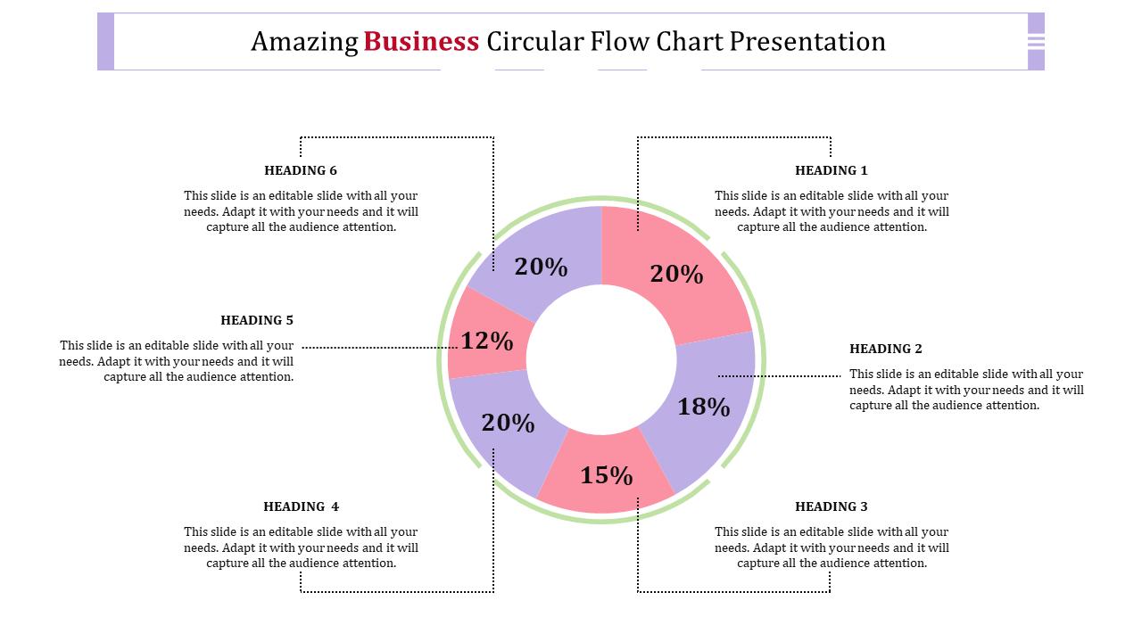 Circular Flow Chart Template