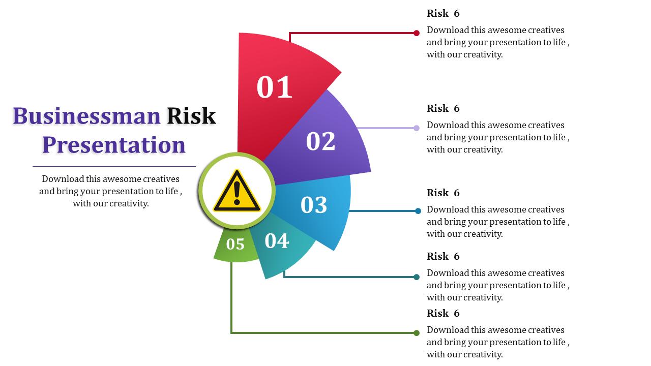SlideEgg | risk management ppt template-businessman risks
