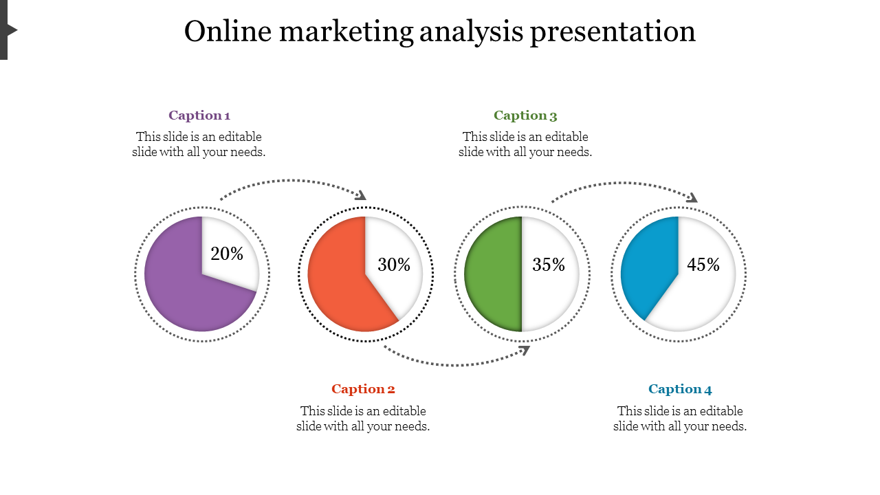 Analysis Powerpoint Template For Sales Marketing