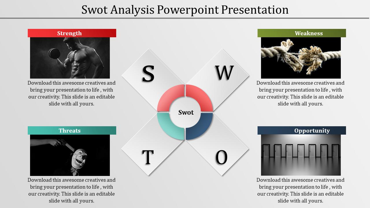 X -  Model Swot Analysis Template