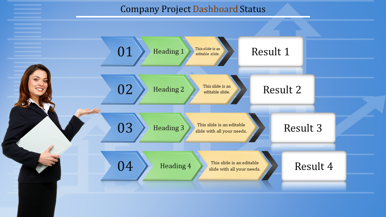 project status dashboard powerpoint - Task
