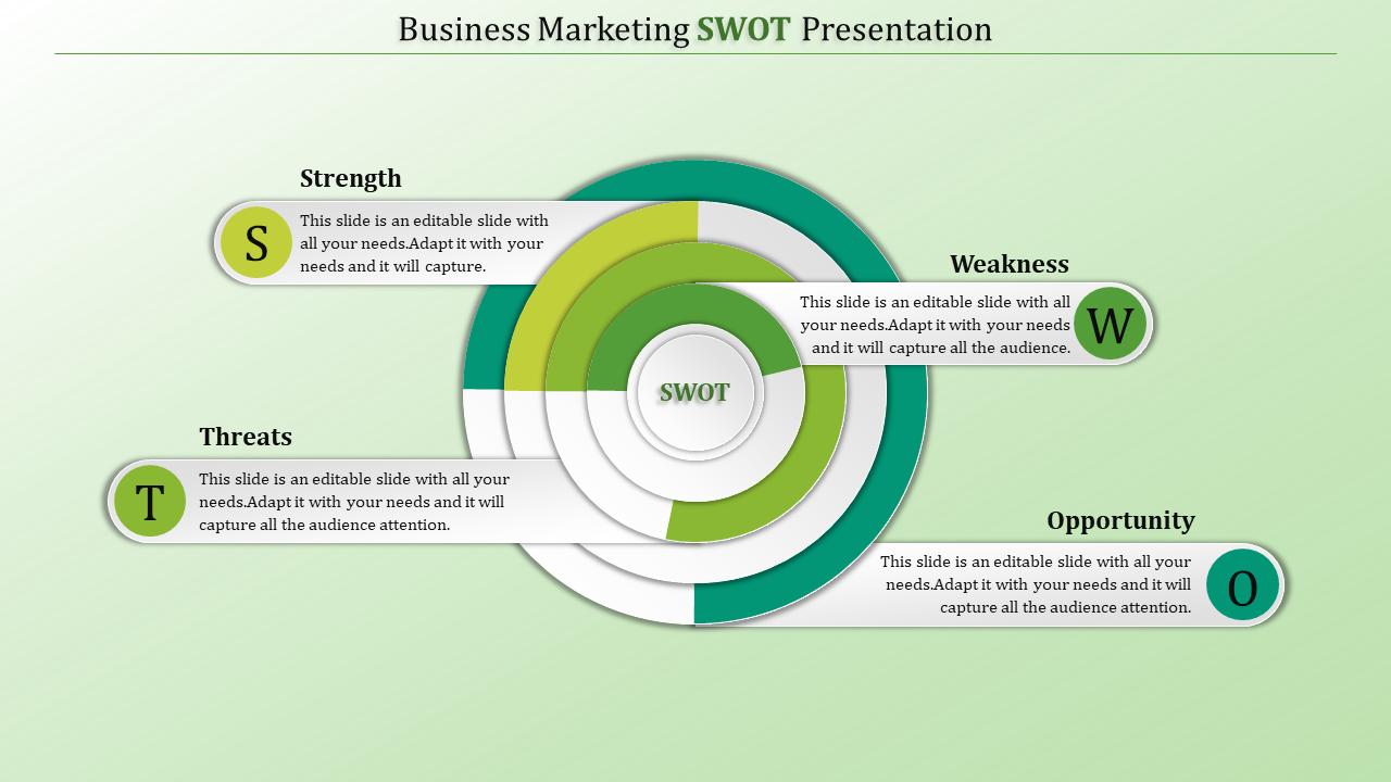 Marketing Swot Analysis Template Presentation - Circular Loop Model