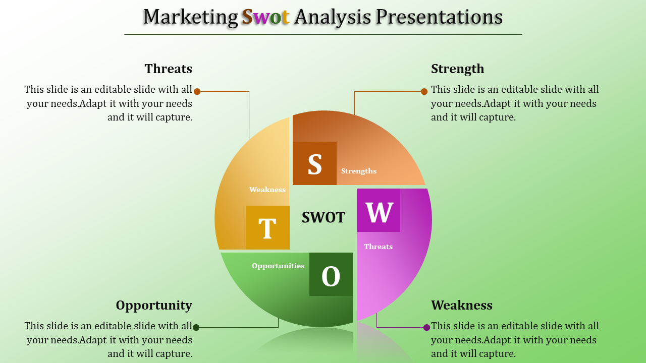 Four Elements Marketing Swot Analysis Template