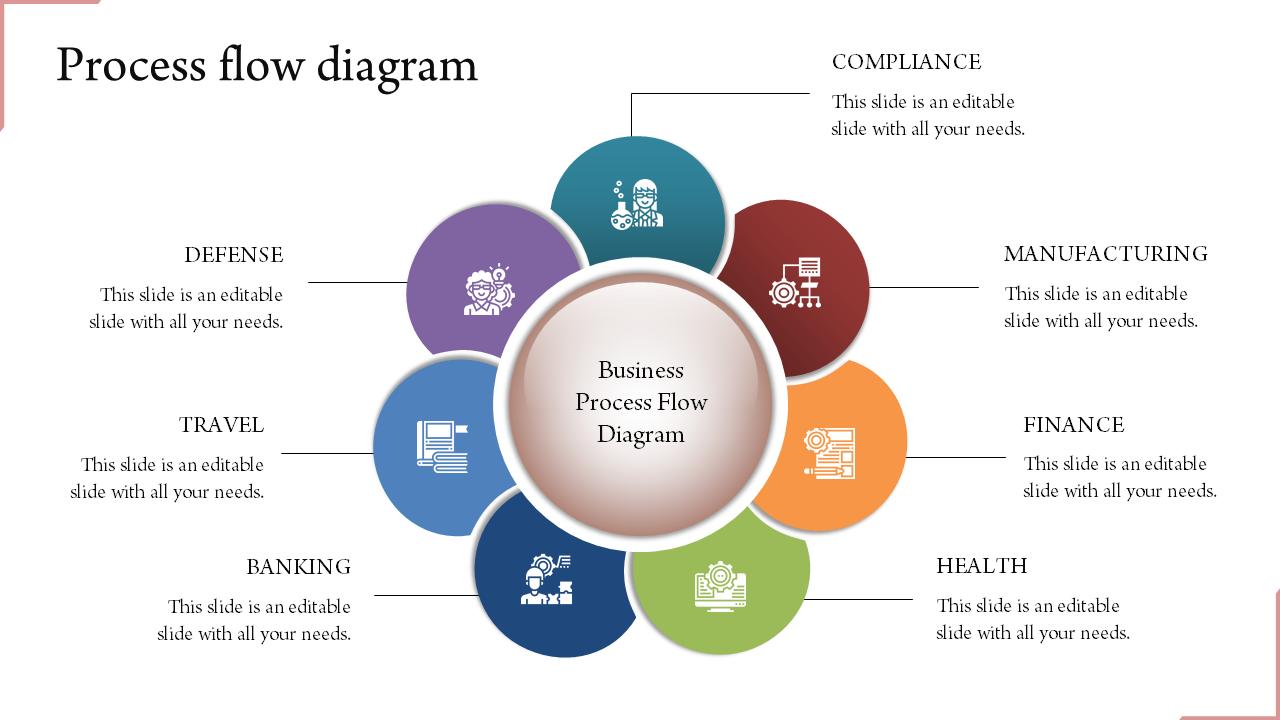 [SCHEMATICS_43NM]  Medical Process Flow Diagram Template PPT - SlideEgg | Process Flow Diagram Ppt Template |  | SlideEgg