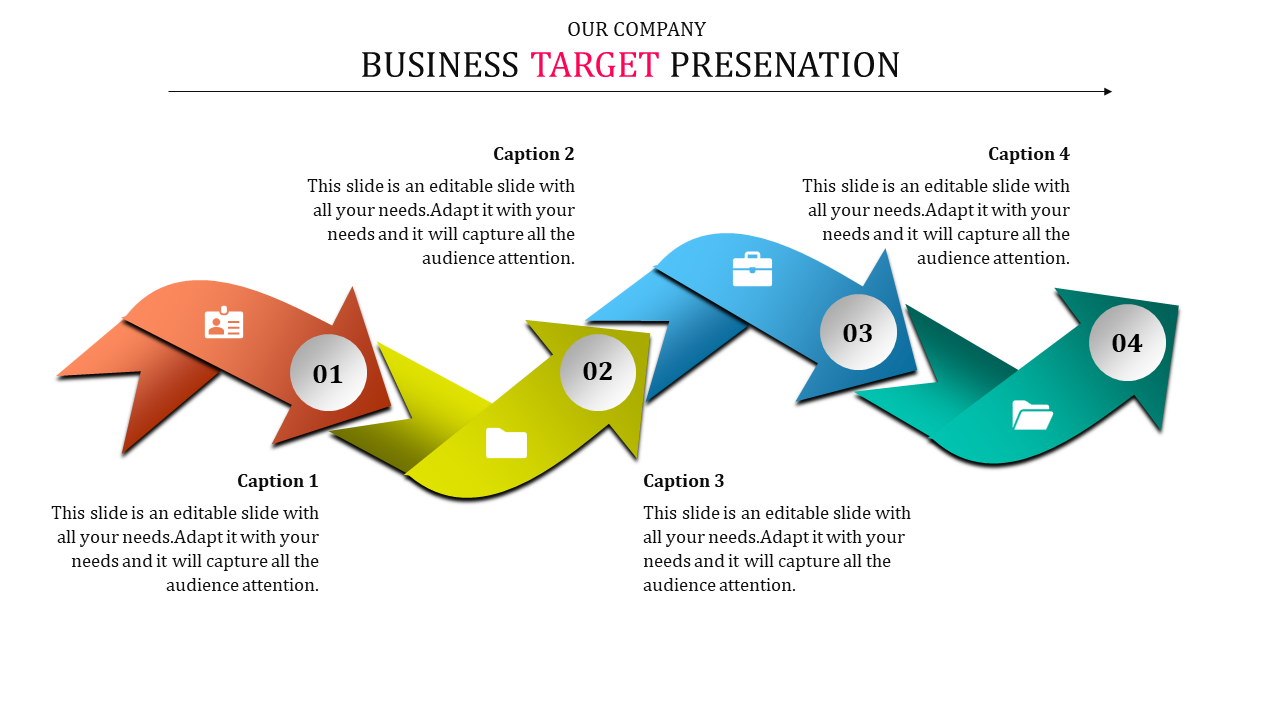 Business Target Presentation-fish Model