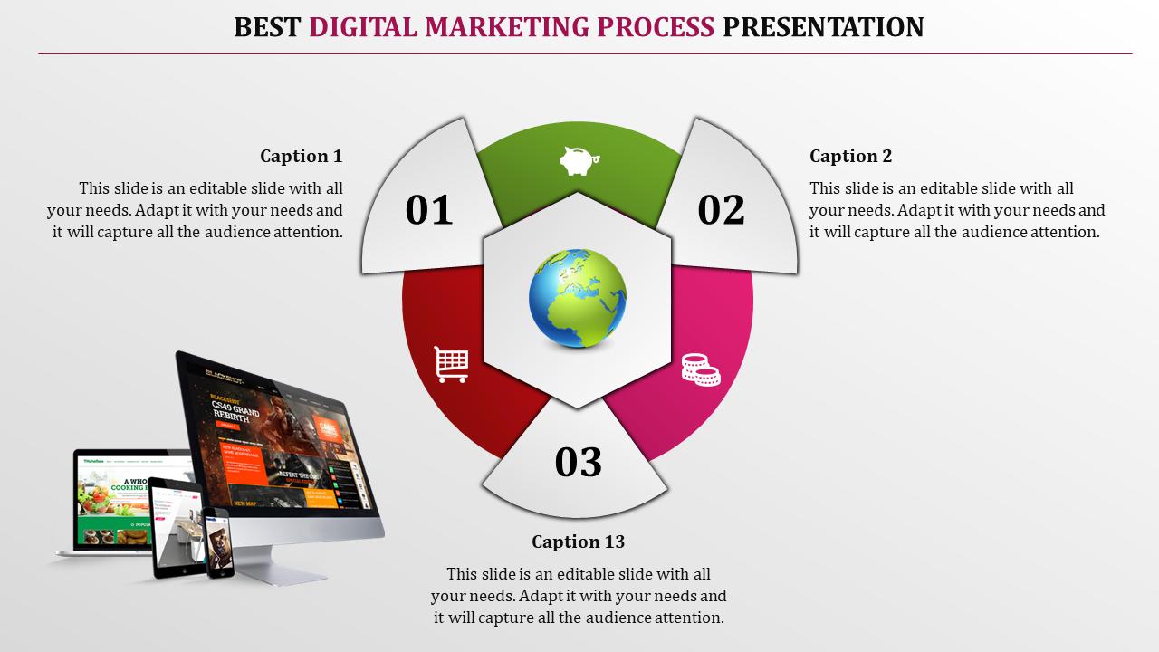 SlideEgg | digital marketing ppt download-digital marketing process