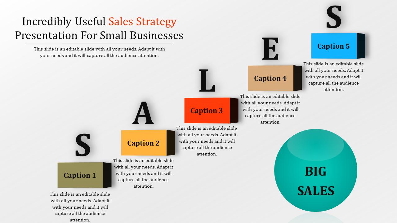 essential sales strategy presentation
