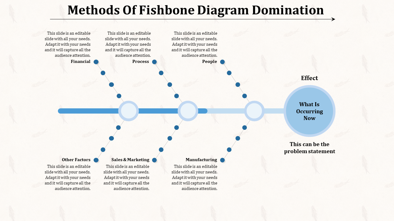 Fishbone Diagram Template Powerpoint Process - SlideEgg