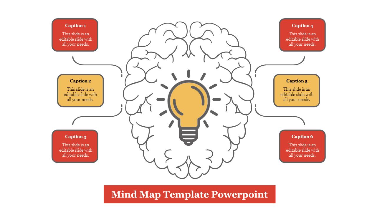 Best Mind Map Template Powerpoint