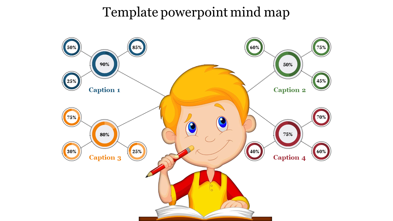 Thinking Template PowerPoint Mindmap