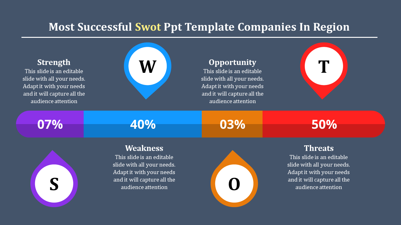 Tips For Swot Ppt Templates Slideegg
