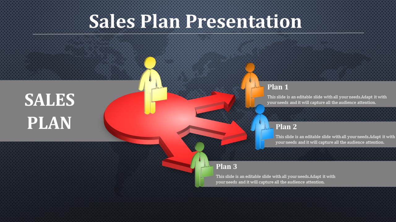 SlideEgg   sales plan presentation ppt-sales plan
