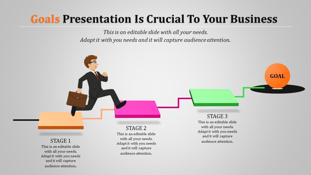 Best Business Goals Presentation Template