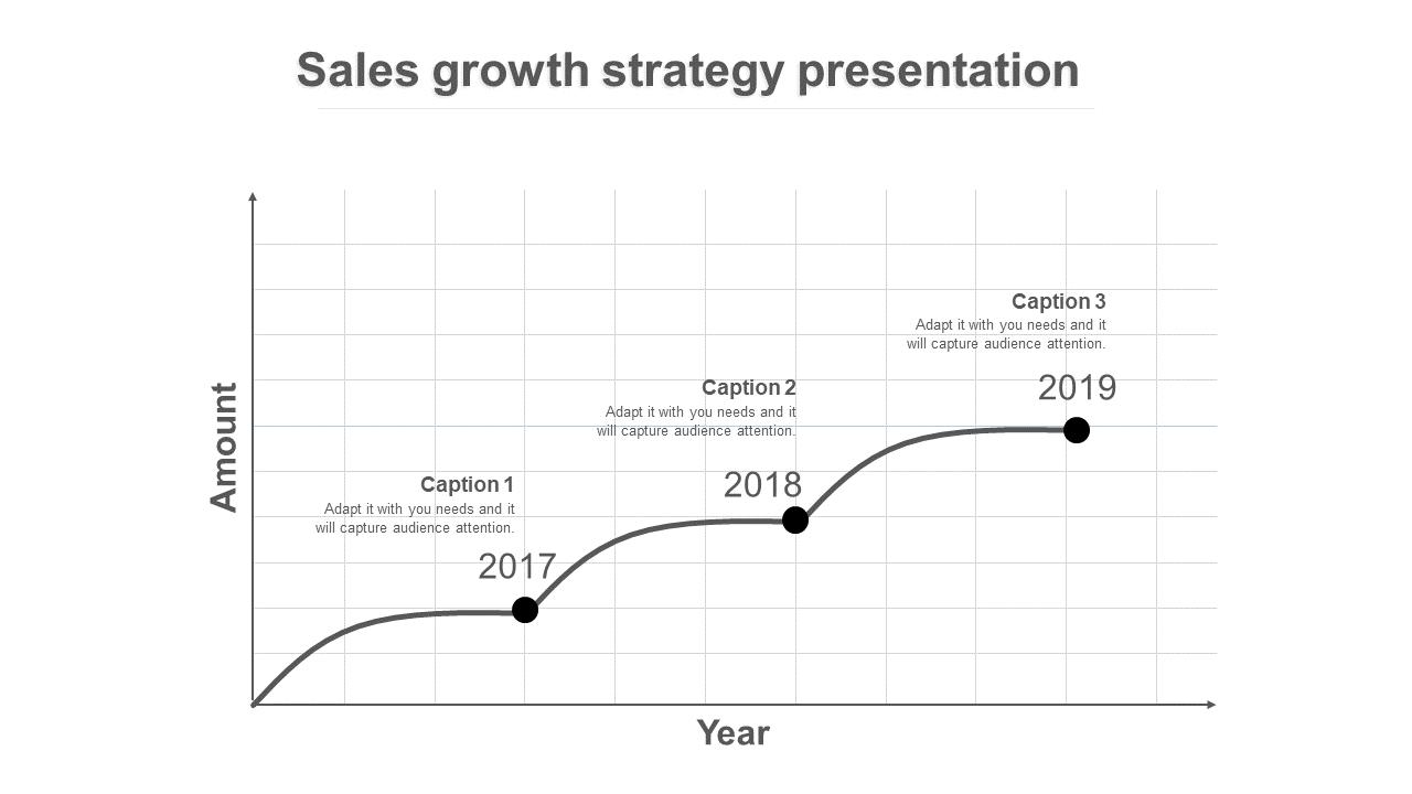 Sales Growth Strategy Presentation - Graph Model