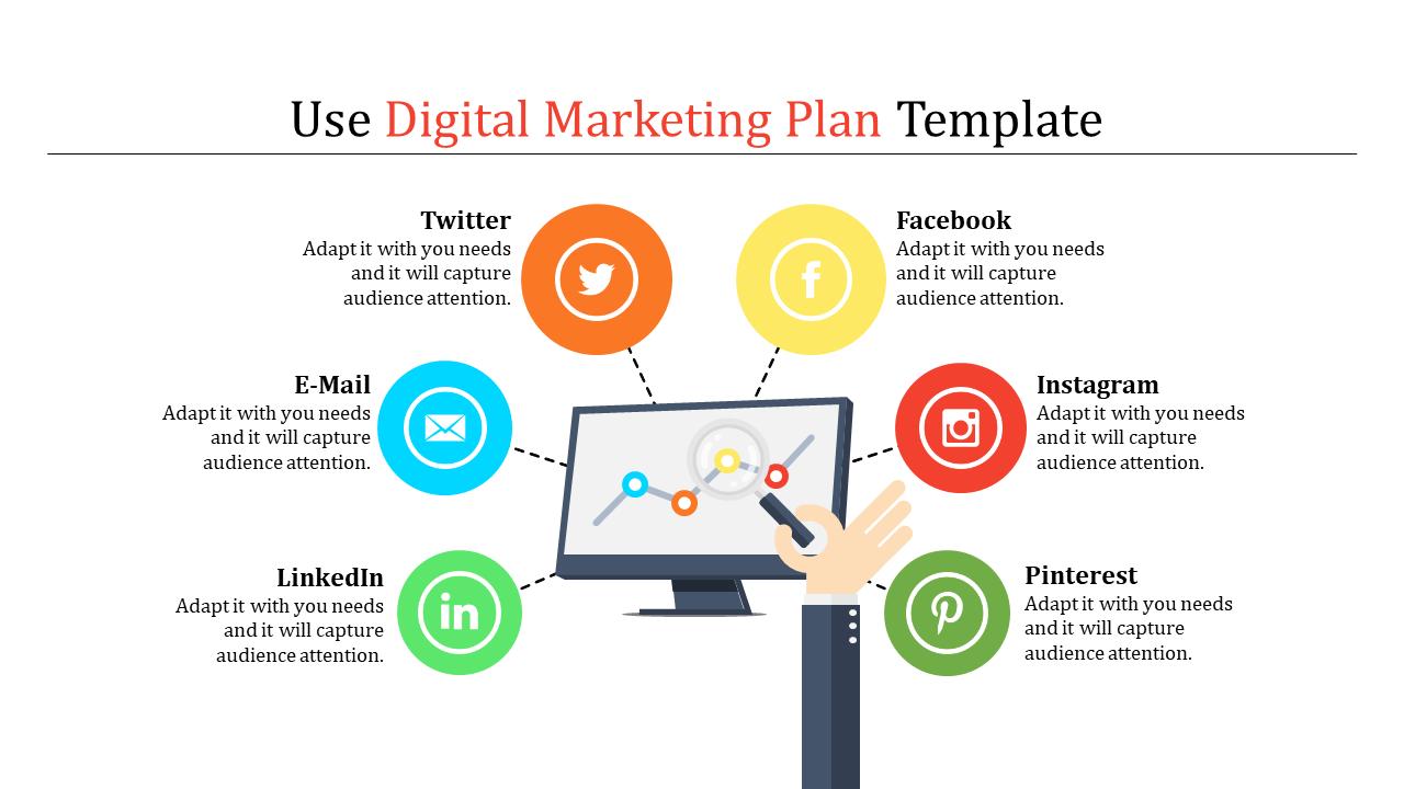 Digital Marketing Plan Template PPT Model - SlideEgg