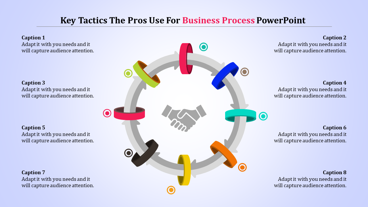 Management Business Process Powerpoint