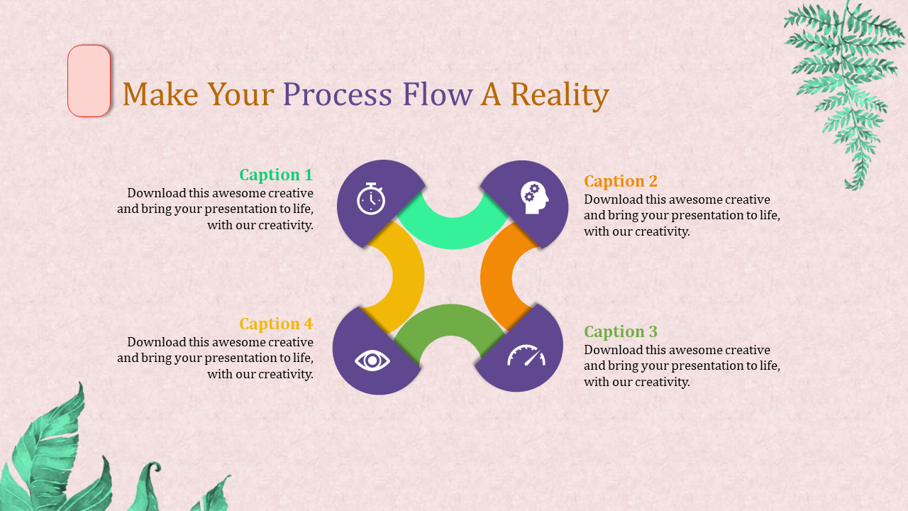 Learn How To Make More Money With Process Flow PPT.