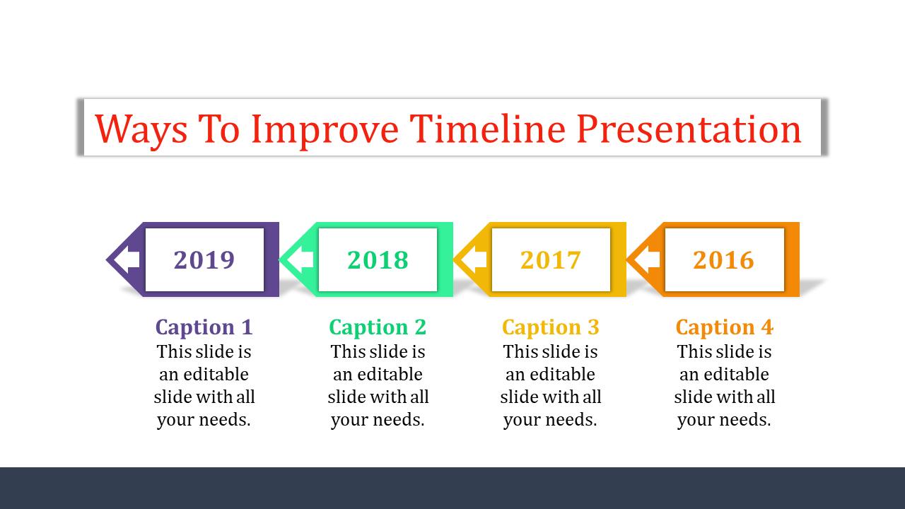 Binded Timeline Presentation Template
