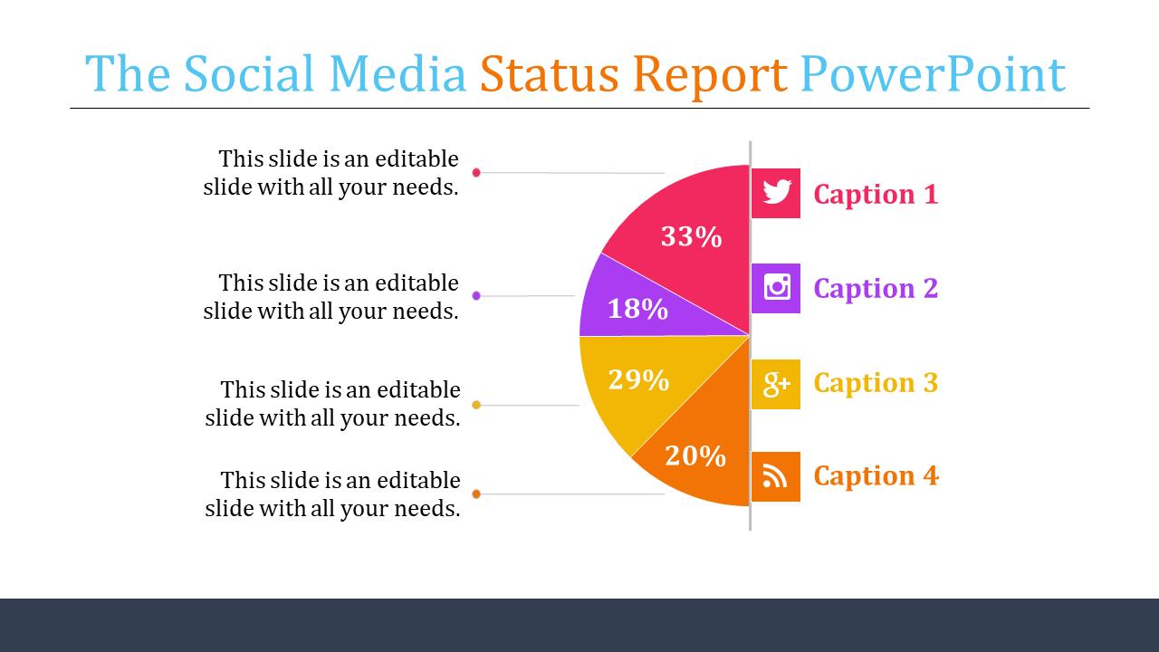 Status Report Powerpoint Template Circular Chart Slideegg