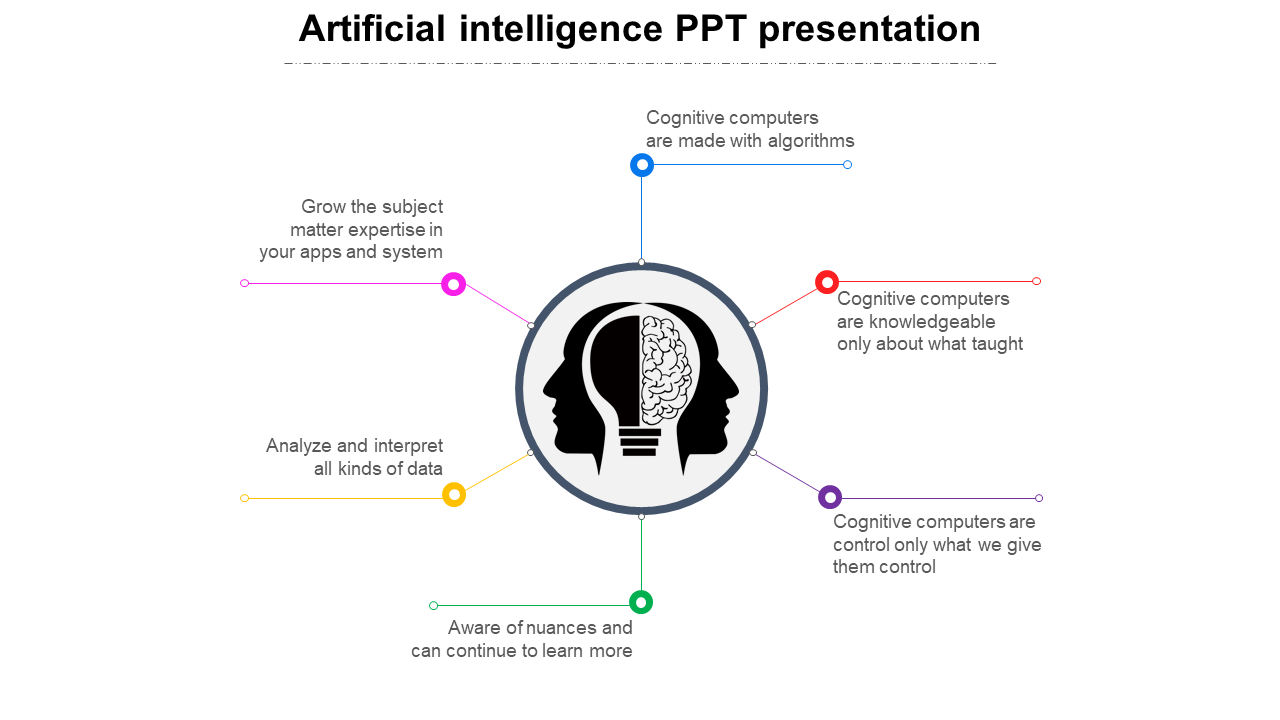 Artificial intelligence PPT Presentation Template