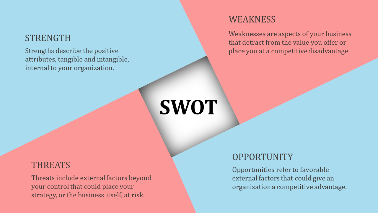 Diagonal SWOT powerpoint