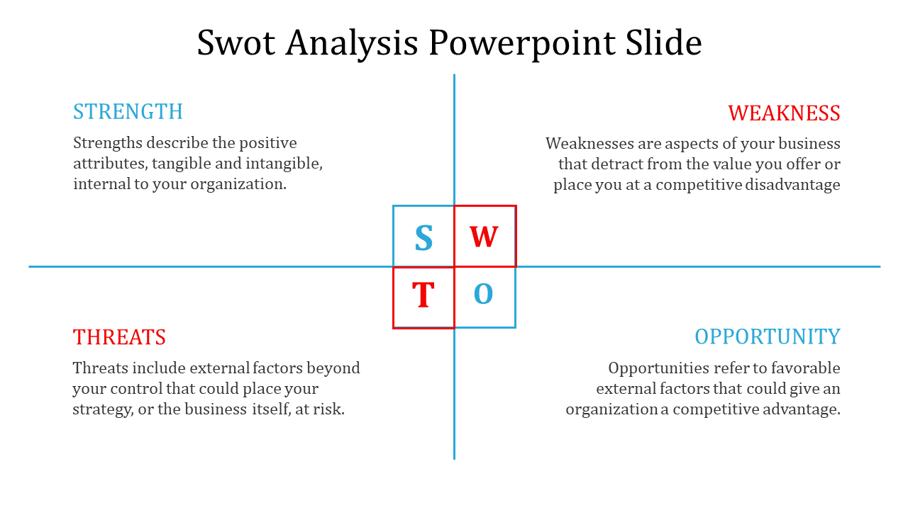 Swot Analysis Powerpoint Slide-segment Diagram