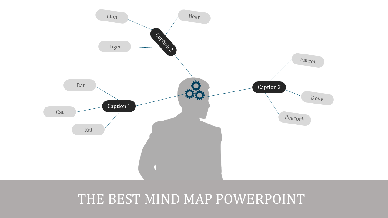 A Three Noded Mind Map Powerpoint