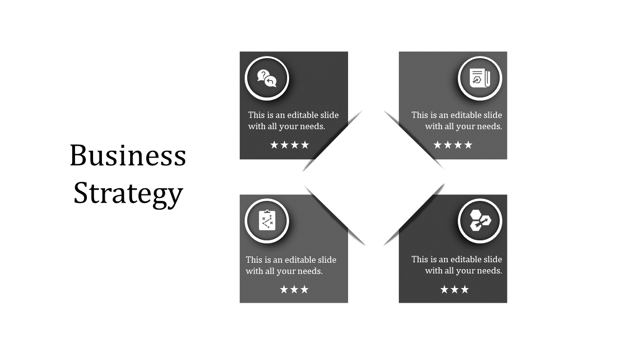 A Four Noded Business Strategy Template