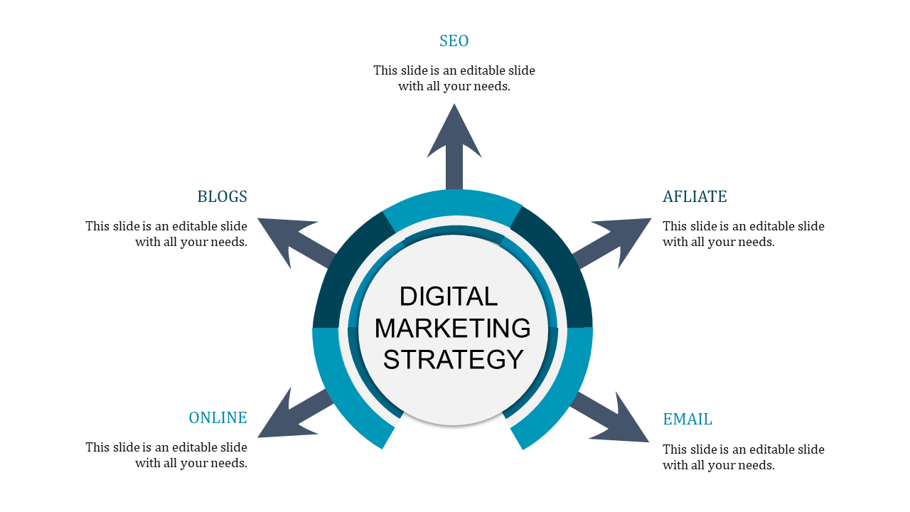 A five noded digital marketing strategy ppt
