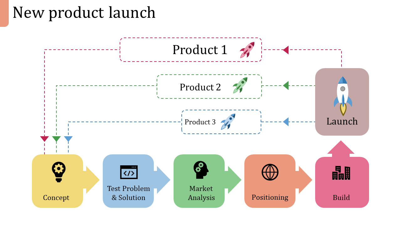 New Product Launch PPT Template-square Arrow Model