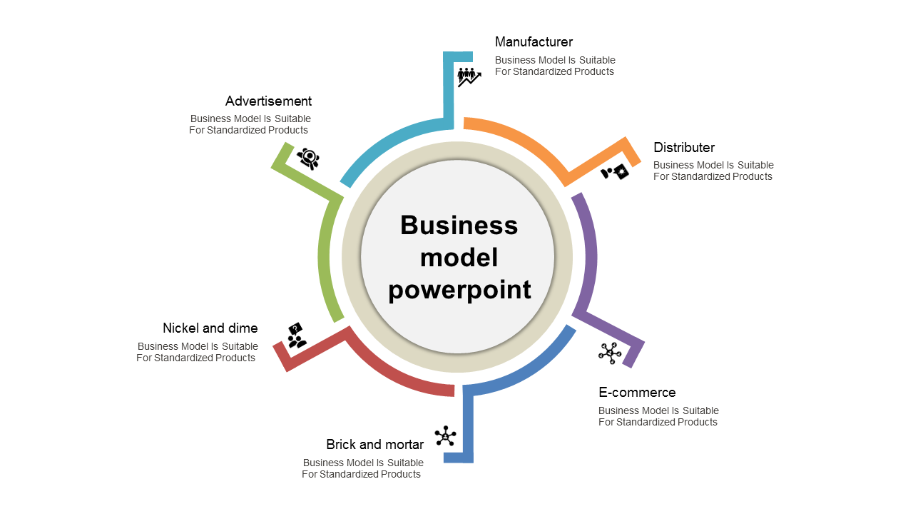 Best business model presentation template - Free