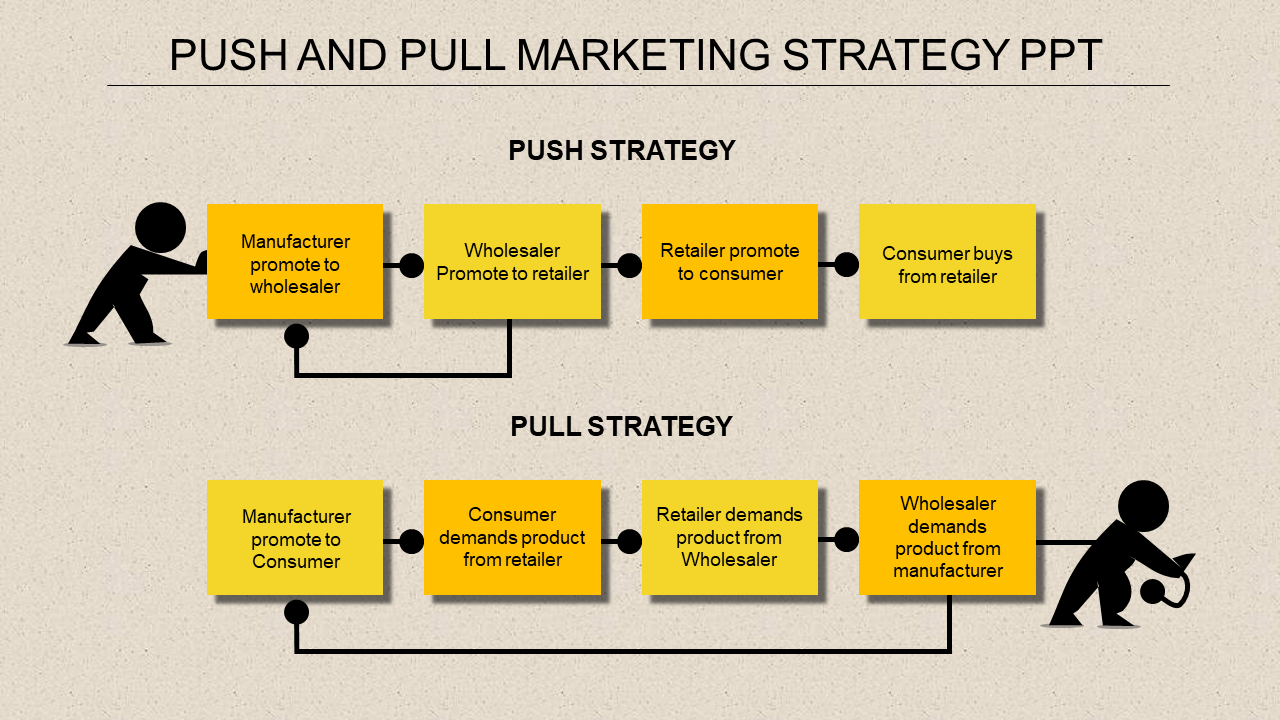 Marketing Strategy PPT Connected Model