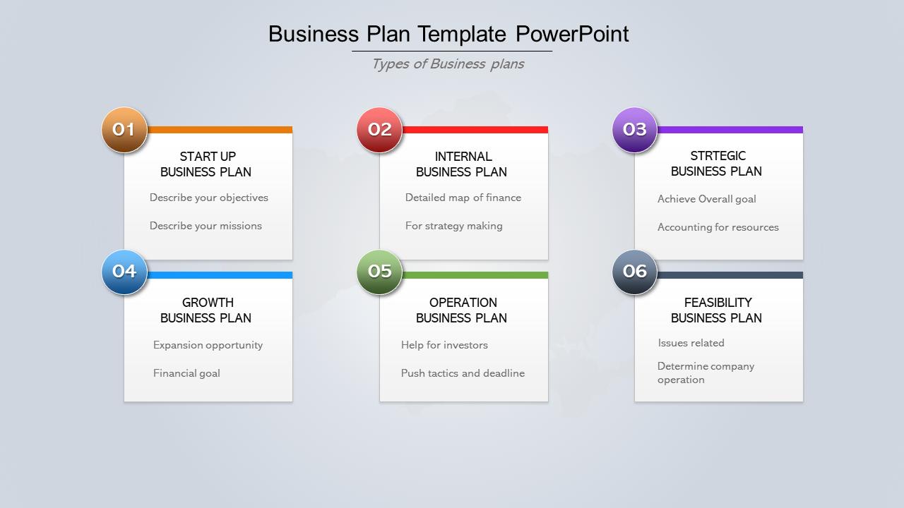 A Six Noded Business Plan Template PowerPoint