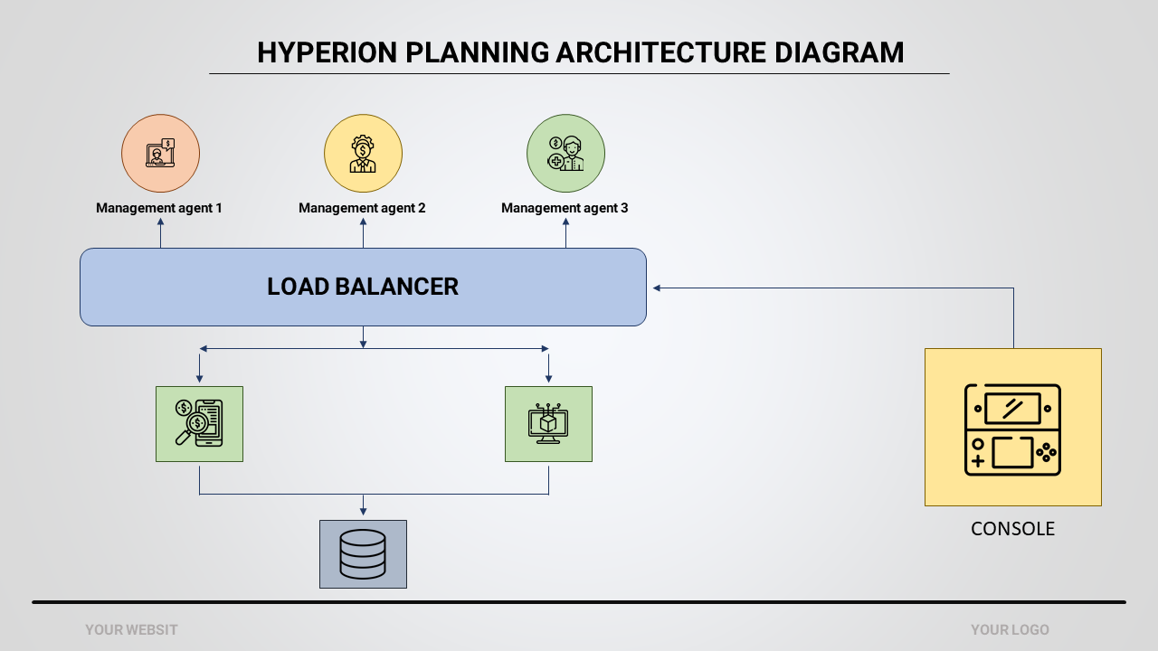 Amazing Hyperion Planning Architecture Diagram PPT