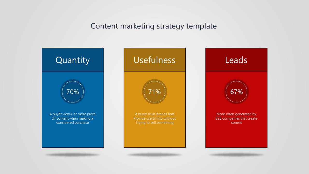 Content Marketing Strategy Template - Three Strategy