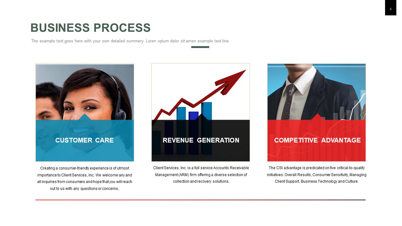 Business Process Presentation Templates For Business Presentation