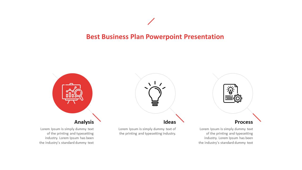 Best Business Plan PowerPoint Presentation Template