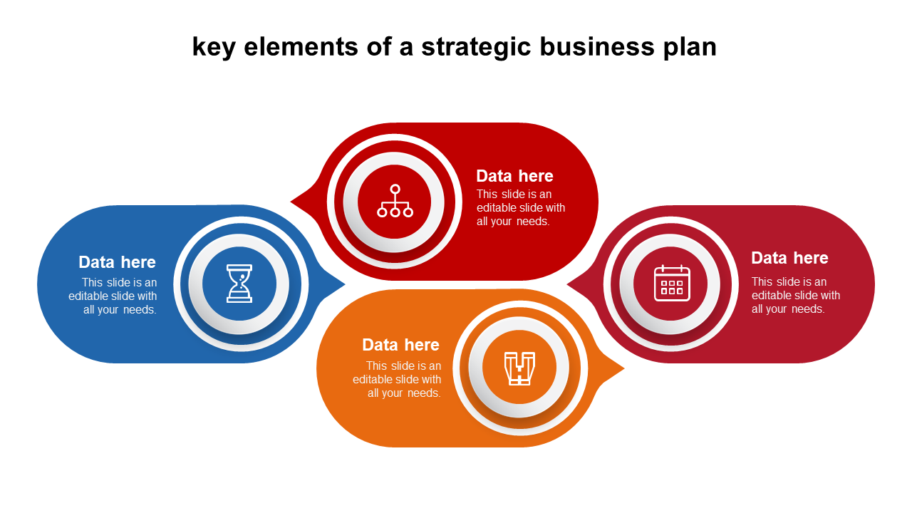 Best Key Elements Of A Strategic Business Plan PowerPoint Presentation