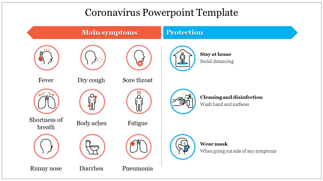 Coronavirus Powerpoint Templates Design